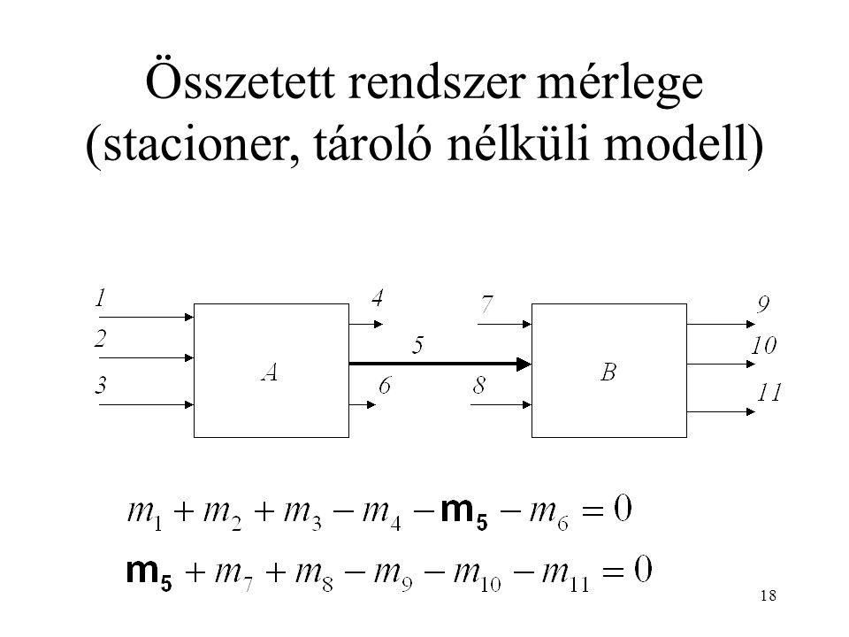 18 Összetett rendszer mérlege (stacioner, tároló nélküli modell)