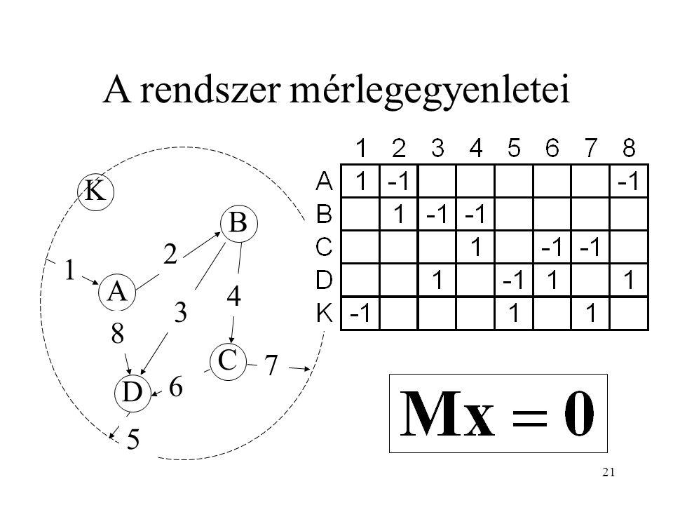 21 A rendszer mérlegegyenletei A B D C 1 2 3 4 5 6 7 K 8