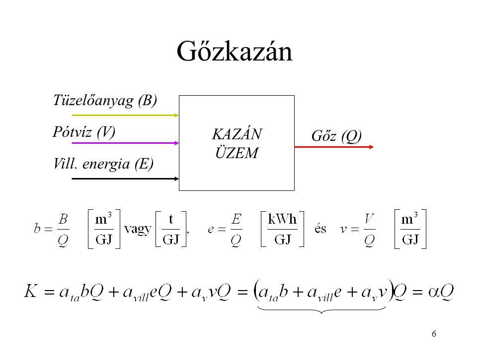 6 Gőzkazán KAZÁN ÜZEM Tüzelőanyag (B) Pótvíz (V) Vill. energia (E) Gőz (Q)