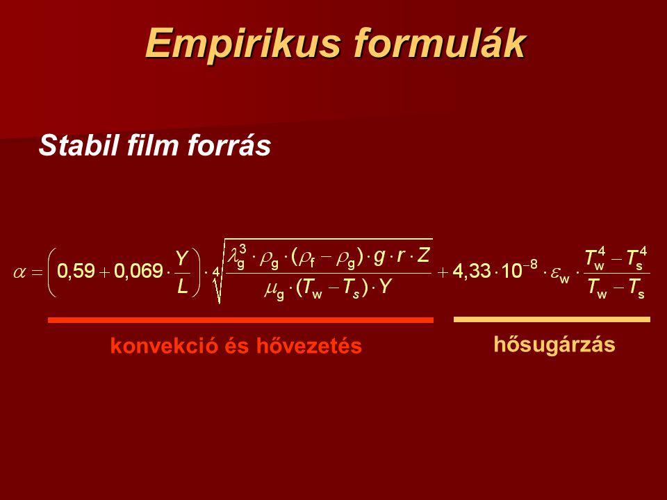 Empirikus formulák Stabil film forrás konvekció és hővezetés hősugárzás