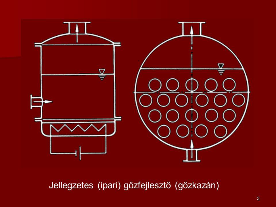 3 Jellegzetes (ipari) gőzfejlesztő (gőzkazán)