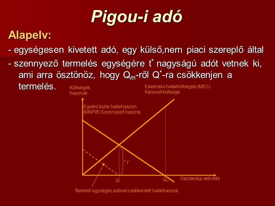 Pigou-i adó Alapelv: - egységesen kivetett adó, egy külső,nem piaci szereplő által - szennyező termelés egységére t * nagyságú adót vetnek ki, ami arr