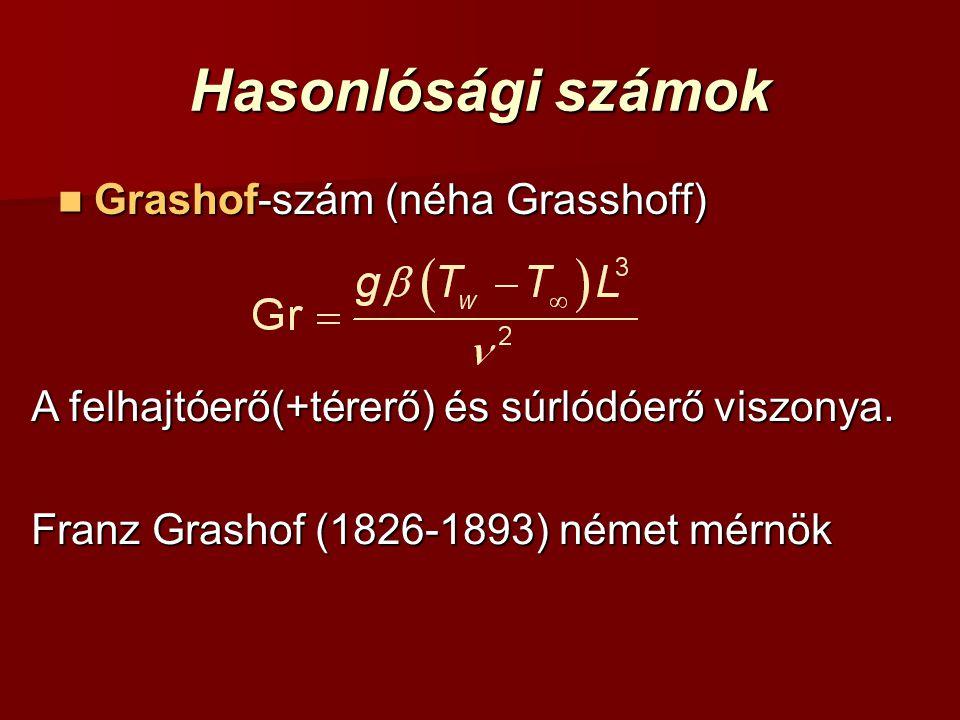 Hasonlósági számok Grashof-szám (néha Grasshoff) Grashof-szám (néha Grasshoff) A felhajtóerő(+térerő) és súrlódóerő viszonya. Franz Grashof (1826-1893