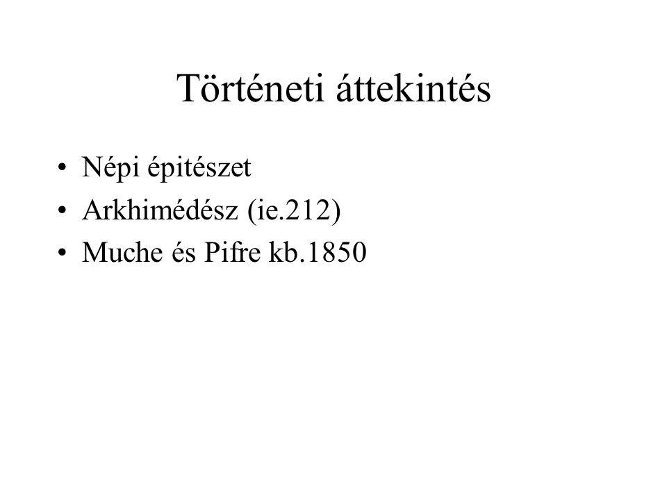 Történeti áttekintés Népi épitészet Arkhimédész (ie.212) Muche és Pifre kb.1850