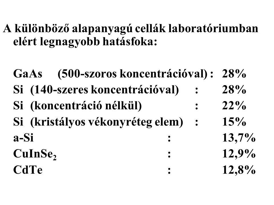Kisérleti tárolók: Berlin (1987), savas-ólom: 8,5 MWh Osaka: 1 MWh USA California (Chino): 10 MWh kisérleti ZnCI: 2 MWh Alaszka (1995): 1,4 MWh (Metakatla P.2.L.) Los Angeles (1997): 3,5 MWh (6NB T.) Puerto-Rico (1997): 20 MWh (2000): 20 MWh (PREPA