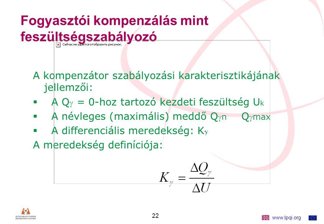 www.lpqi.org 22 Fogyasztói kompenzálás mint feszültségszabályozó A kompenzátor szabályozási karakterisztikájának jellemzői:  A Q  = 0-hoz tartozó kezdeti feszültség U k  A névleges (maximális) meddő Q n Q max  A differenciális meredekség: K  A meredekség definíciója: