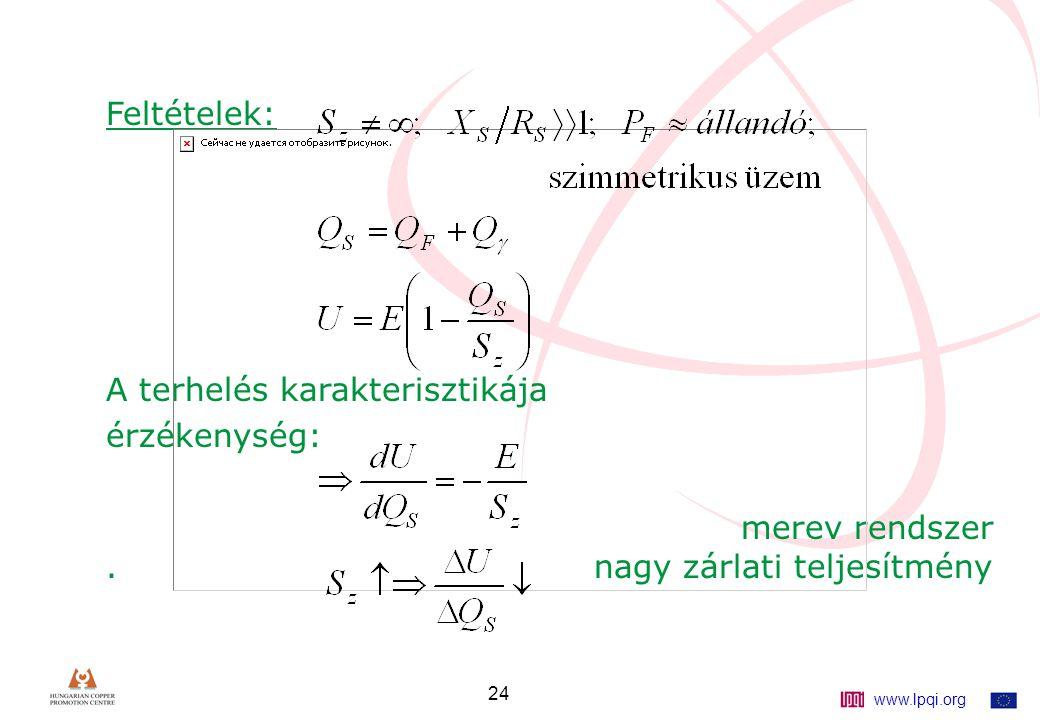 www.lpqi.org 24 Feltételek: A terhelés karakterisztikája érzékenység: merev rendszer.