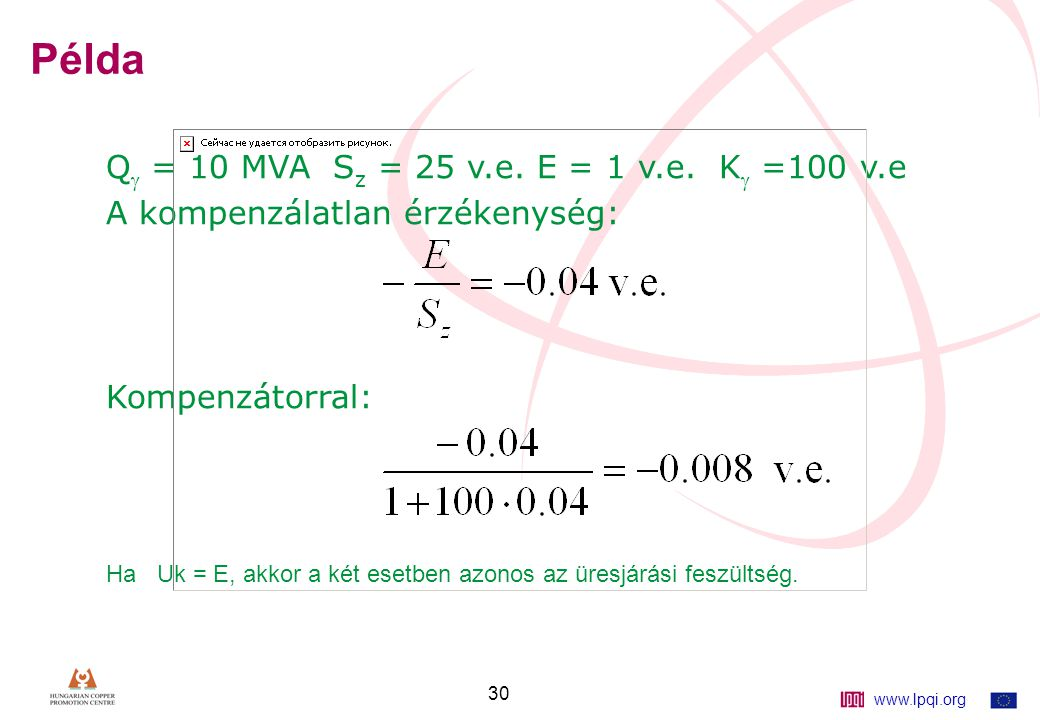www.lpqi.org 30 Példa Q  = 10 MVA S z = 25 v.e. E = 1 v.e.