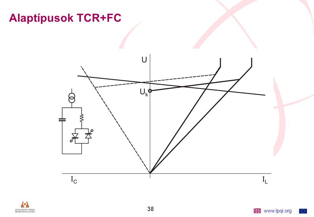 www.lpqi.org 38 Alaptípusok TCR+FC