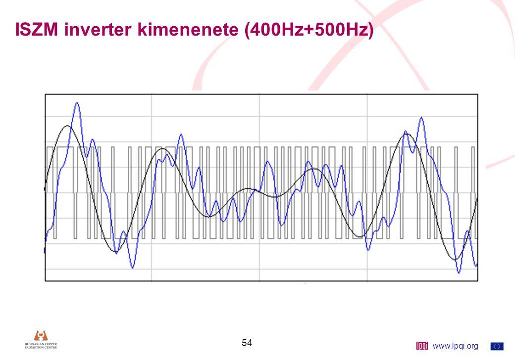 www.lpqi.org 54 ISZM inverter kimenenete (400Hz+500Hz)