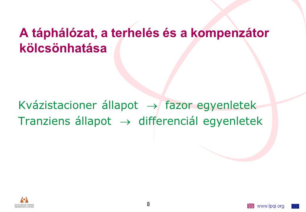 www.lpqi.org 8 A táphálózat, a terhelés és a kompenzátor kölcsönhatása Kvázistacioner állapot  fazor egyenletek Tranziens állapot  differenciál egyenletek