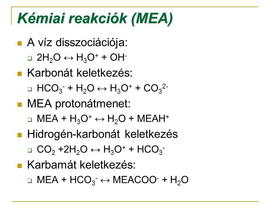 Kémiai reakciók (MEA) A víz disszociációja:  2H 2 O ↔ H 3 O + + OH - Karbonát keletkezés:  HCO 3 - + H 2 O ↔ H 3 O + + CO 3 2- MEA protonátmenet:  MEA + H 3 O + ↔ H 2 O + MEAH + Hidrogén-karbonát keletkezés  CO 2 +2H 2 O ↔ H 3 O + + HCO 3 - Karbamát keletkezés:  MEA + HCO 3 - ↔ MEACOO - + H 2 O