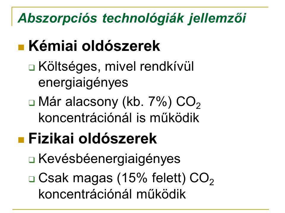 Abszorpciós technológiák jellemzői Kémiai oldószerek  Költséges, mivel rendkívül energiaigényes  Már alacsony (kb. 7%) CO 2 koncentrációnál is működ