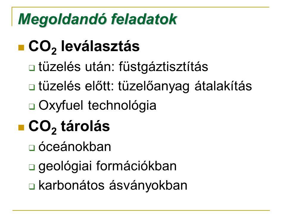 Megoldandó feladatok CO 2 leválasztás  tüzelés után: füstgáztisztítás  tüzelés előtt: tüzelőanyag átalakítás  Oxyfuel technológia CO 2 tárolás  óc