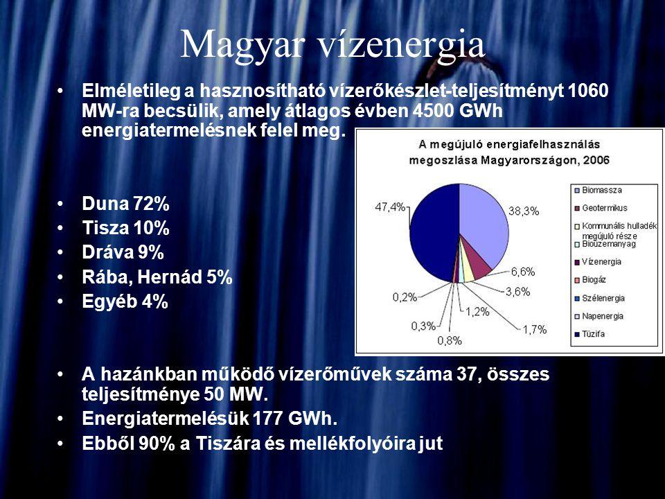Magyar vízenergia Elméletileg a hasznosítható vízerőkészlet-teljesítményt 1060 MW-ra becsülik, amely átlagos évben 4500 GWh energiatermelésnek felel m