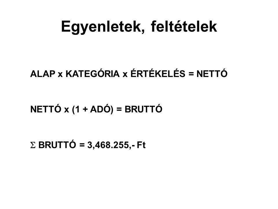 Egyenletek, feltételek ALAP x KATEGÓRIA x ÉRTÉKELÉS = NETTÓ NETTÓ x (1 + ADÓ) = BRUTTÓ  BRUTTÓ = 3,468.255,- Ft