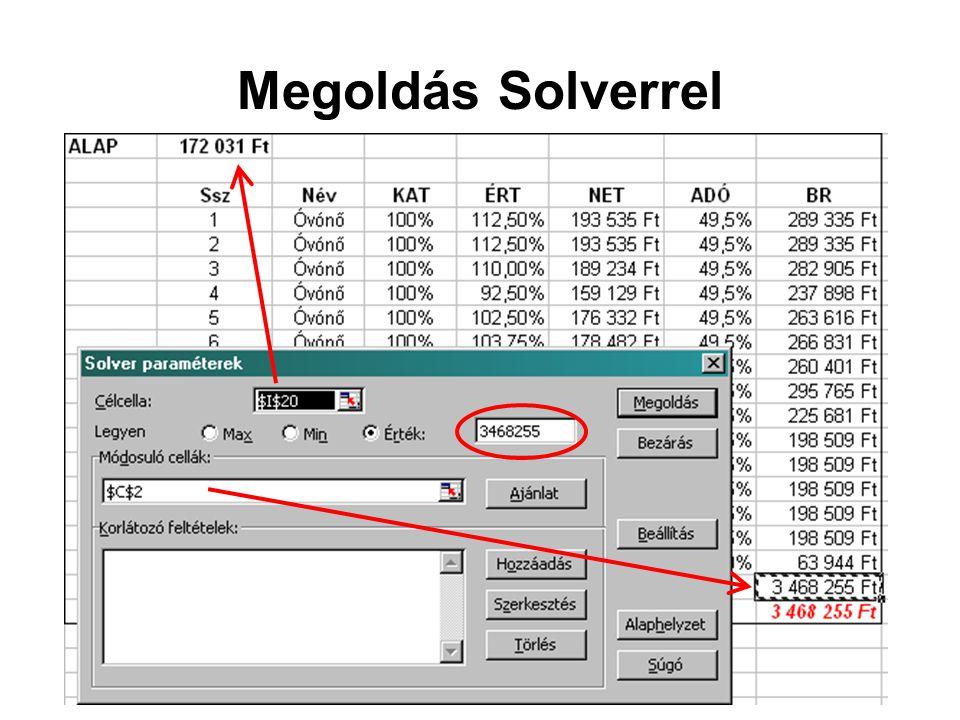 Megoldás Solverrel