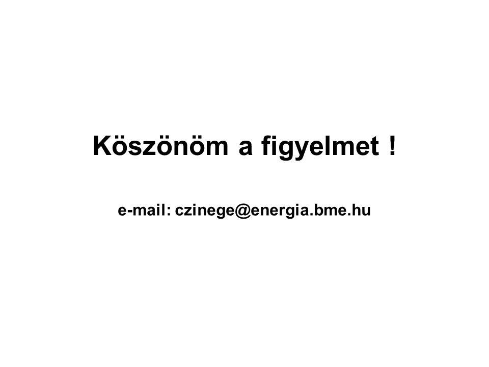 Köszönöm a figyelmet ! e-mail: czinege@energia.bme.hu