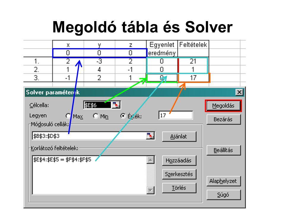 Megoldó tábla és Solver