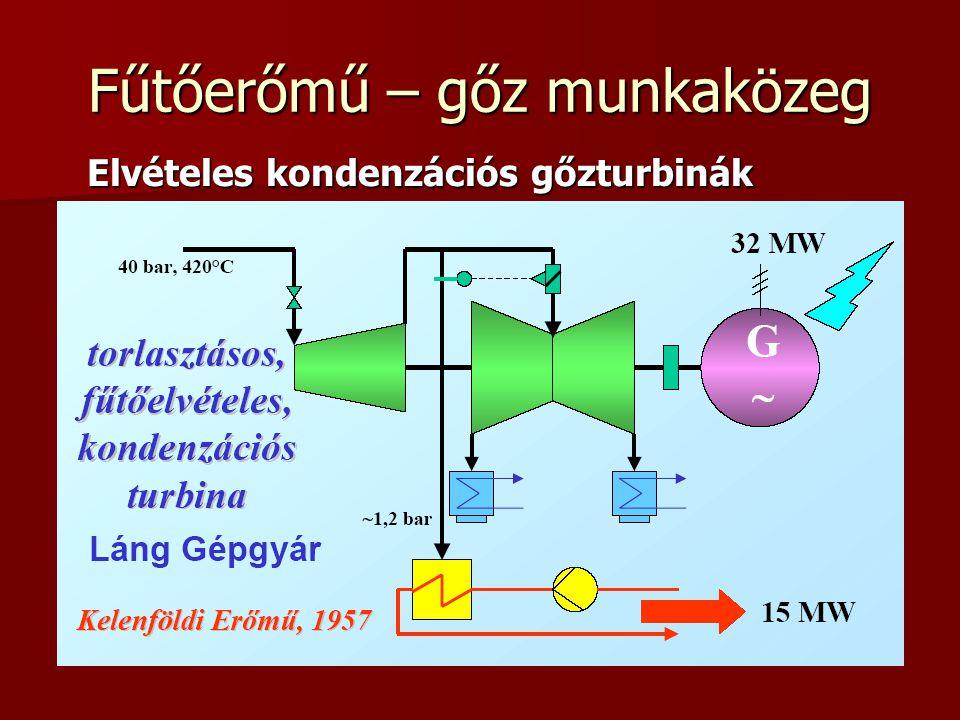 Fűtőerőmű – gőz munkaközeg Elvételes kondenzációs gőzturbinák