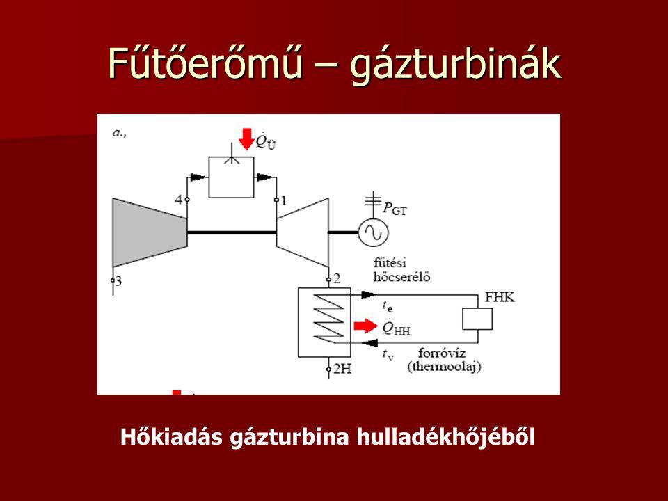 Fűtőerőmű – gázturbinák Hőkiadás gázturbina hulladékhőjéből