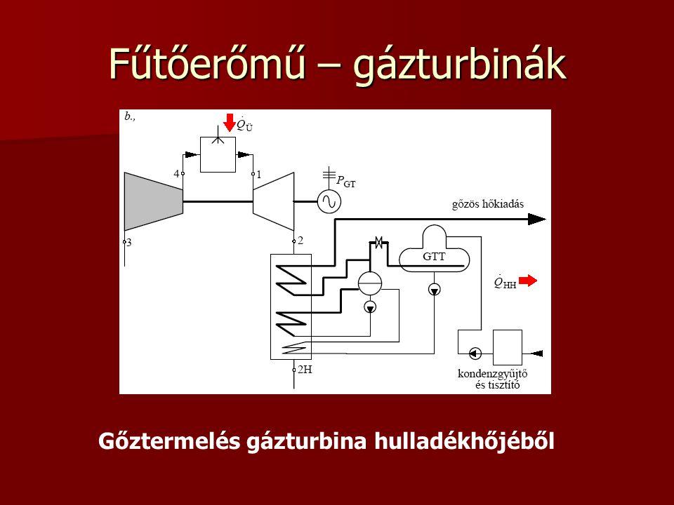 Fűtőerőmű – gázturbinák Gőztermelés gázturbina hulladékhőjéből