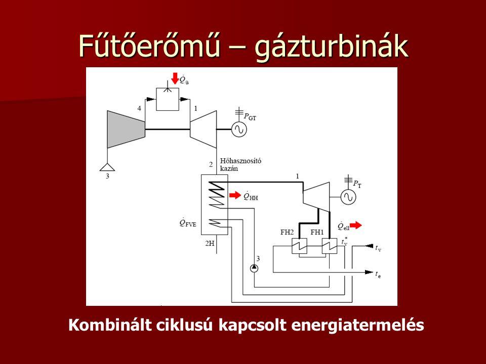 Fűtőerőmű – gázturbinák Kombinált ciklusú kapcsolt energiatermelés