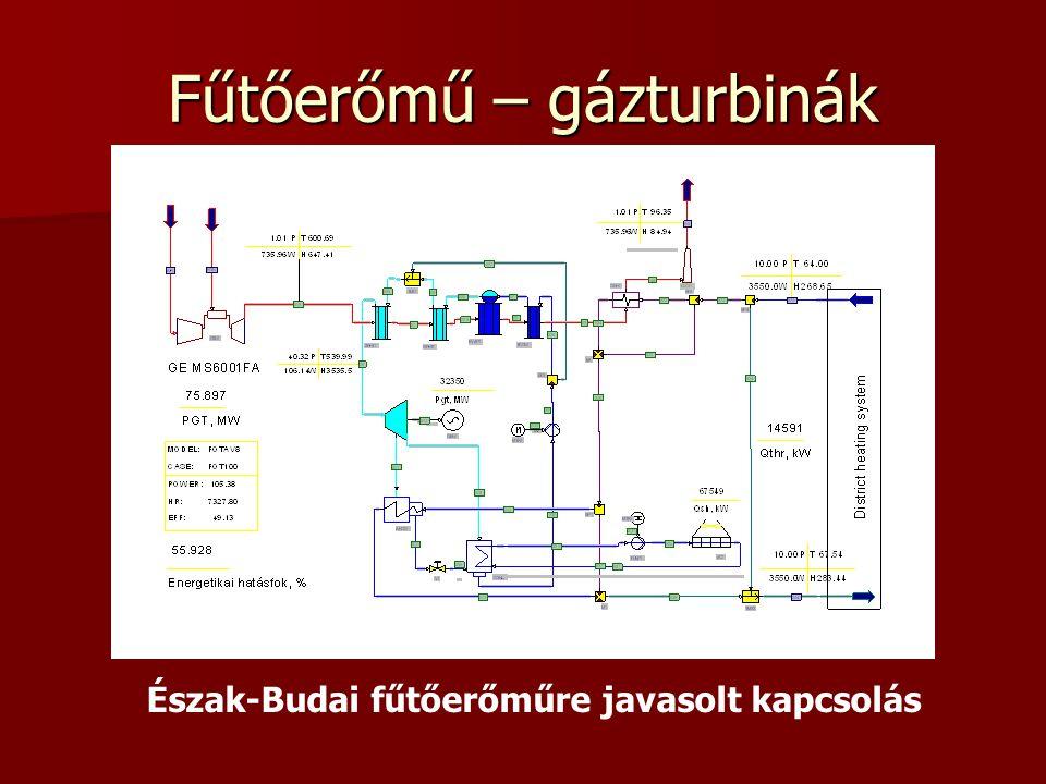 Fűtőerőmű – gázturbinák Észak-Budai fűtőerőműre javasolt kapcsolás