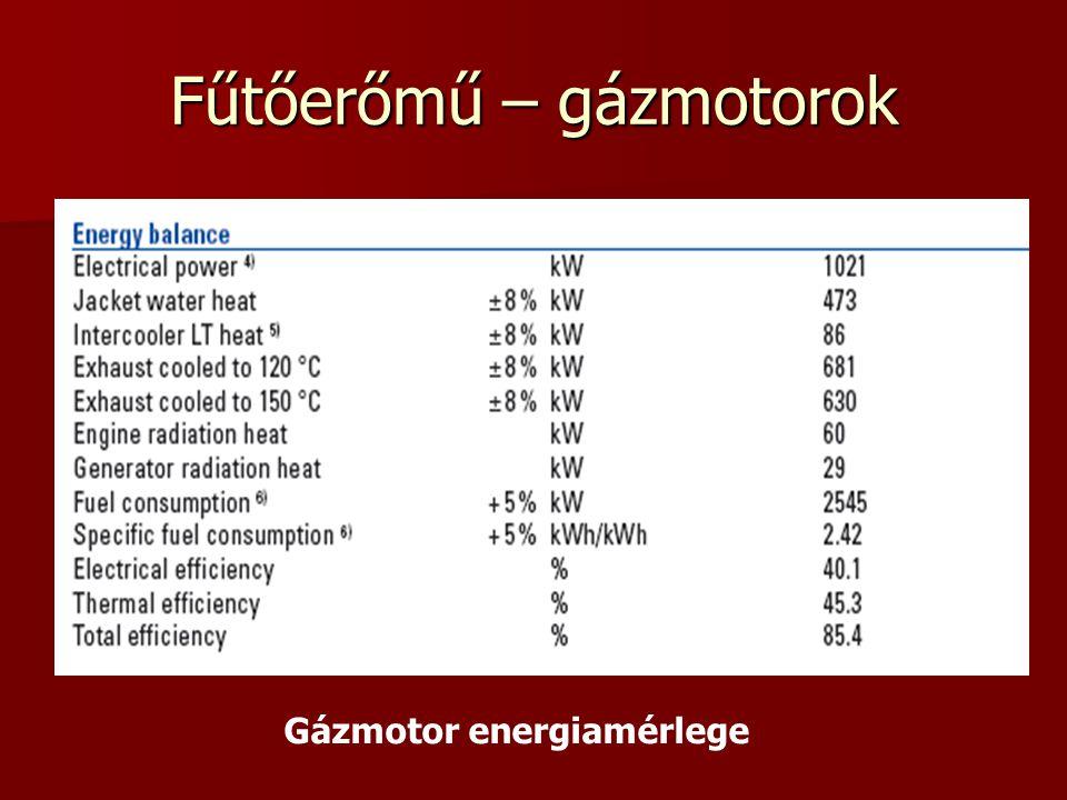 Gázmotor energiamérlege