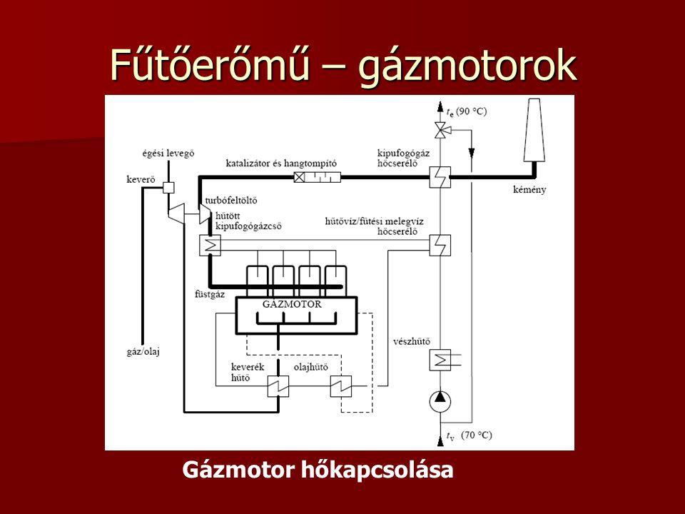 Fűtőerőmű – gázmotorok Gázmotor hőkapcsolása
