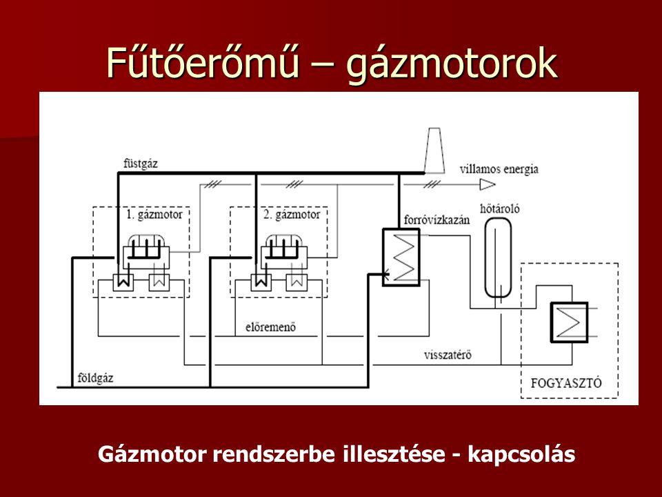 Fűtőerőmű – gázmotorok Gázmotor rendszerbe illesztése - kapcsolás