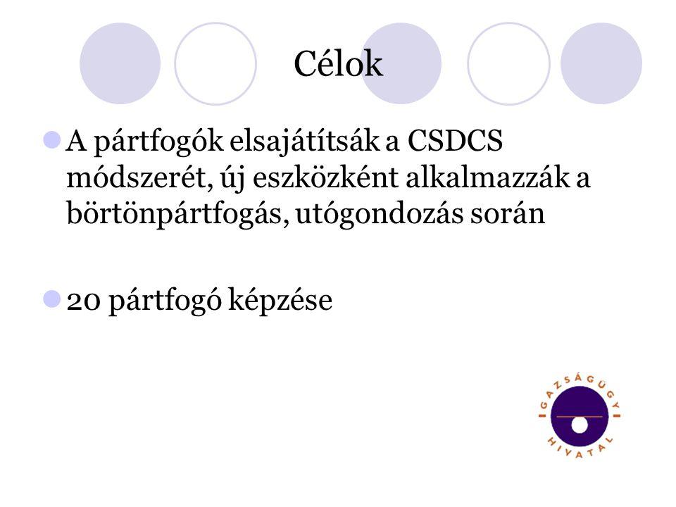 Célok A pártfogók elsajátítsák a CSDCS módszerét, új eszközként alkalmazzák a börtönpártfogás, utógondozás során 20 pártfogó képzése