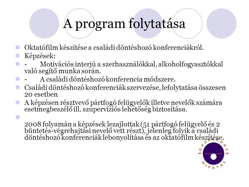 A program folytatása Oktatófilm készítése a családi döntéshozó konferenciákról.