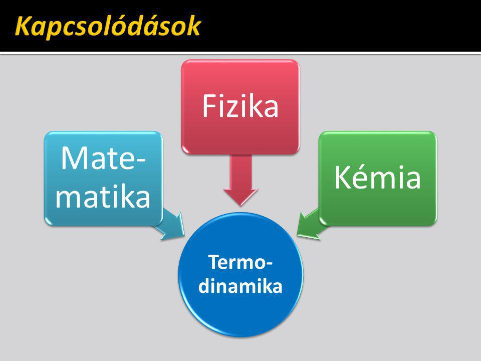 Termo- dinamika Mate- matika FizikaKémia