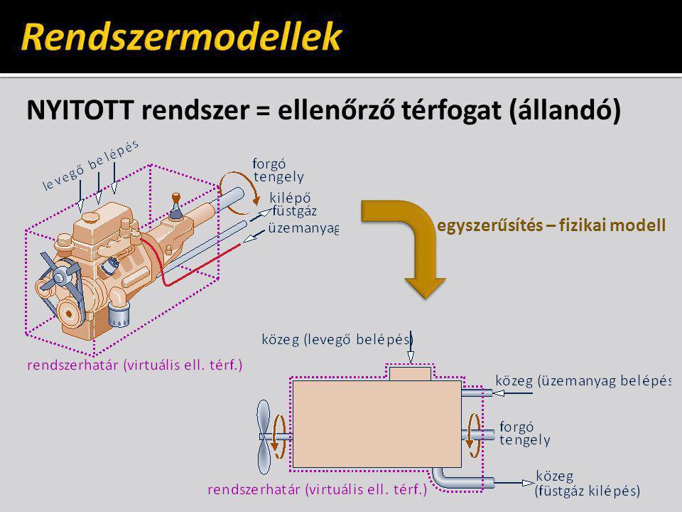 NYITOTT rendszer = ellenőrző térfogat (állandó) egyszerűsítés – fizikai modell