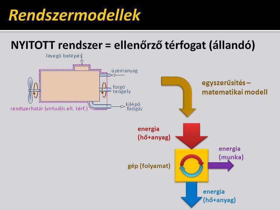 NYITOTT rendszer = ellenőrző térfogat (állandó) egyszerűsítés – matematikai modell gép (folyamat) energia (hő+anyag) energia (munka) energia (hő+anyag)