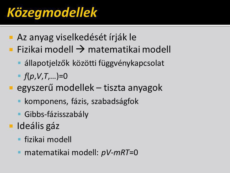  Az anyag viselkedését írják le  Fizikai modell  matematikai modell  állapotjelzők közötti függvénykapcsolat  f(p,V,T,…)=0  egyszerű modellek – tiszta anyagok  komponens, fázis, szabadságfok  Gibbs-fázisszabály  Ideális gáz  fizikai modell  matematikai modell: pV-mRT=0