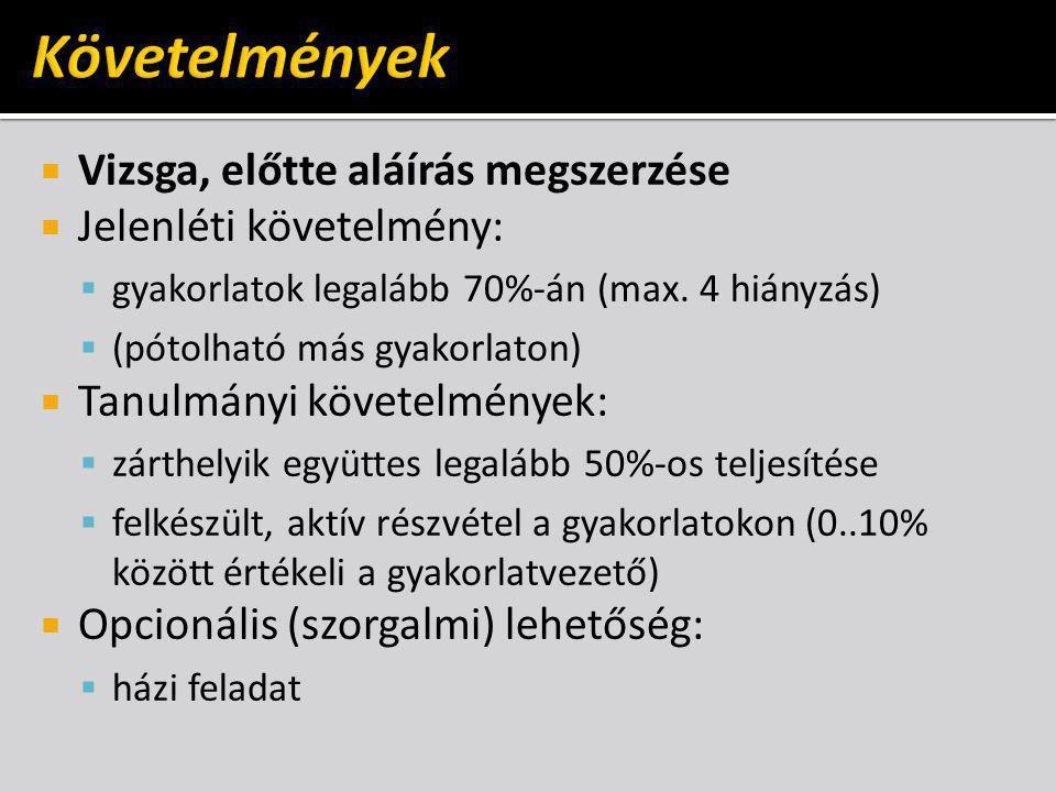  Vizsga, előtte aláírás megszerzése  Jelenléti követelmény:  gyakorlatok legalább 70%-án (max.
