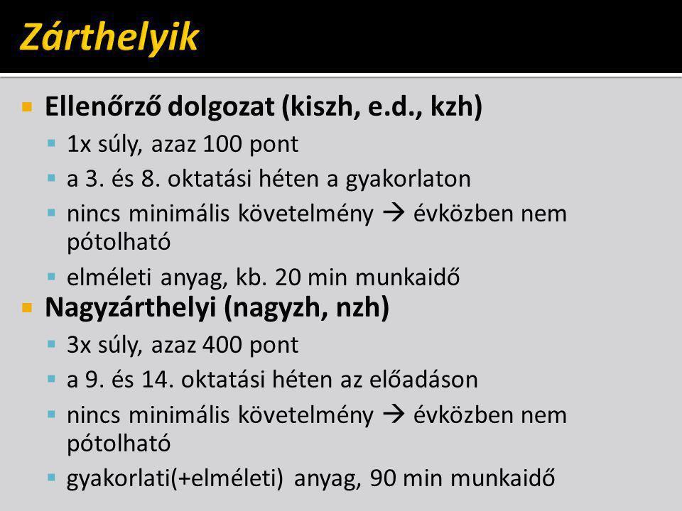  Jegyzet: elektronikus formában  Gyakorlati feladatgyűjtemény és Segédlet:  ftp://ftp.energia.bme.hu/pub/muszaki_hotan/ ftp://ftp.energia.bme.hu/pub/muszaki_hotan/  Korábbi zh-k, ajánlott jegyzetek:  ftp://ftp.energia.bme.hu/pub/muszaki_hotan/ ftp://ftp.energia.bme.hu/pub/muszaki_hotan/