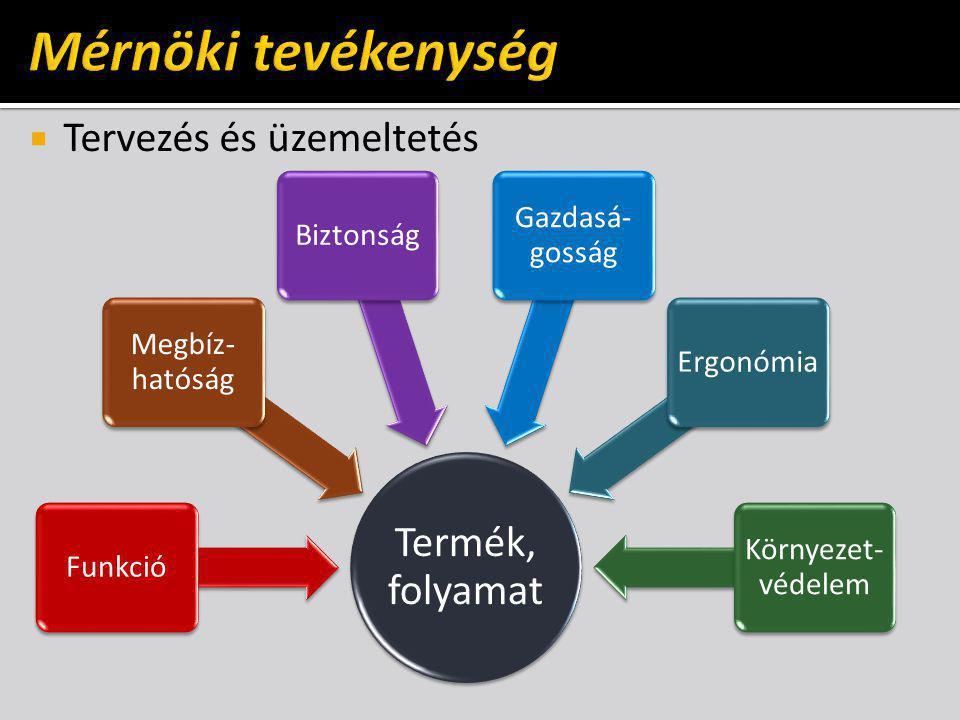  Állapotjelzők  extenzív  intenzív  fajlagos extenzív  Anyag- vagy fázisjellemzők