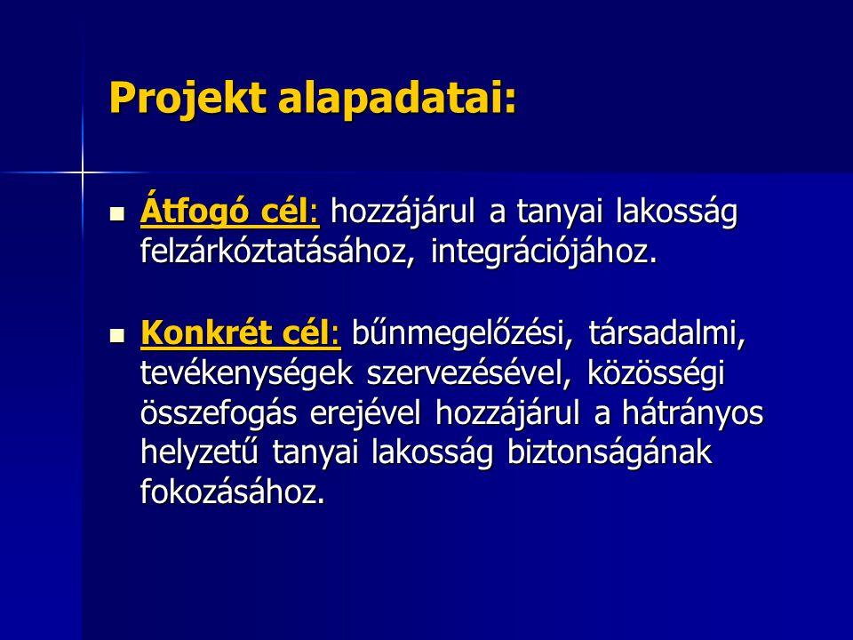 Projekt alapadatai: Átfogó cél: hozzájárul a tanyai lakosság felzárkóztatásához, integrációjához.