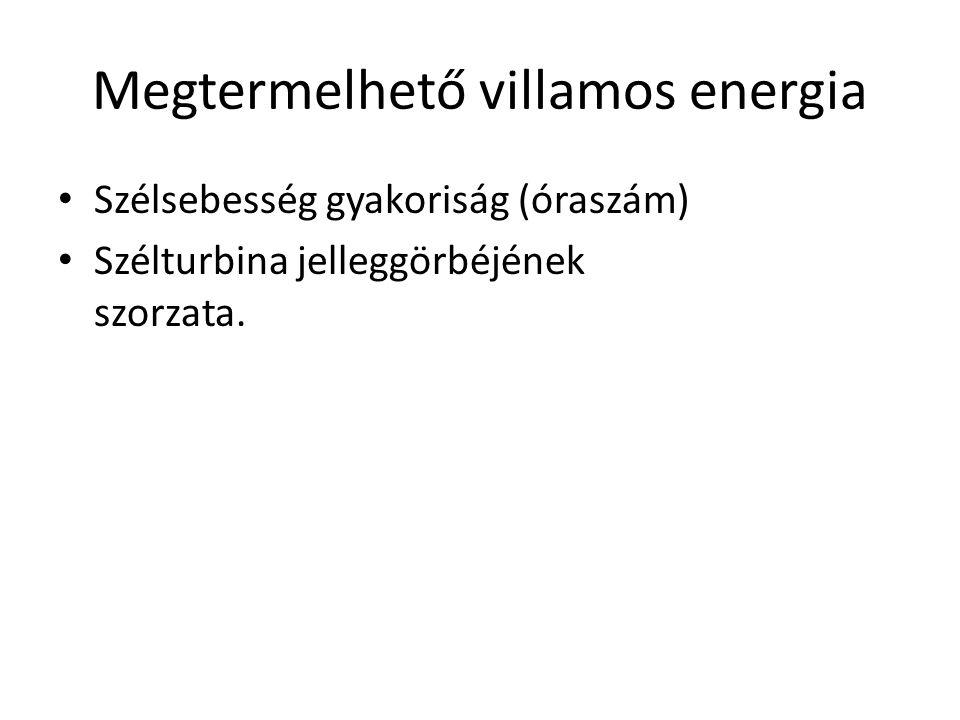 Megtermelhető villamos energia Szélsebesség gyakoriság (óraszám) Szélturbina jelleggörbéjének szorzata.