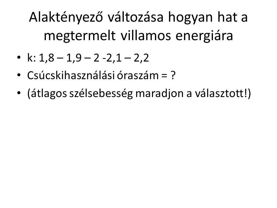 Alaktényező változása hogyan hat a megtermelt villamos energiára k: 1,8 – 1,9 – 2 -2,1 – 2,2 Csúcskihasználási óraszám = ? (átlagos szélsebesség marad