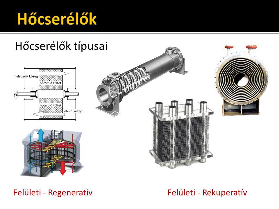 Hőcserélők típusai Felületi - RegeneratívFelületi - Rekuperatív