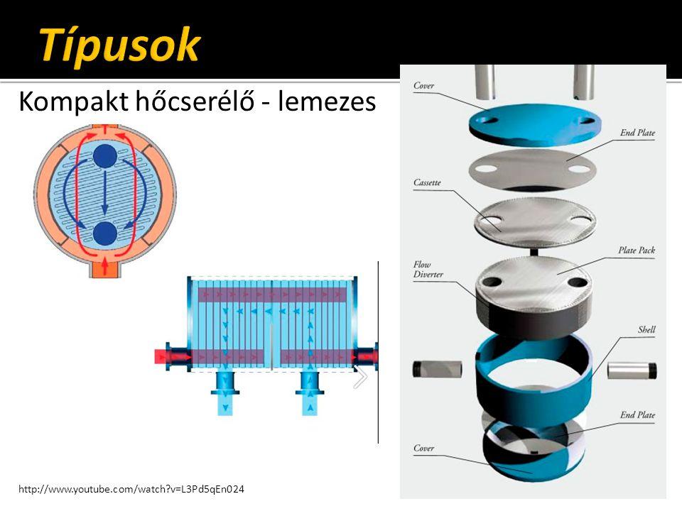 Kompakt hőcserélő - lemezes http://www.youtube.com/watch?v=L3Pd5qEn024