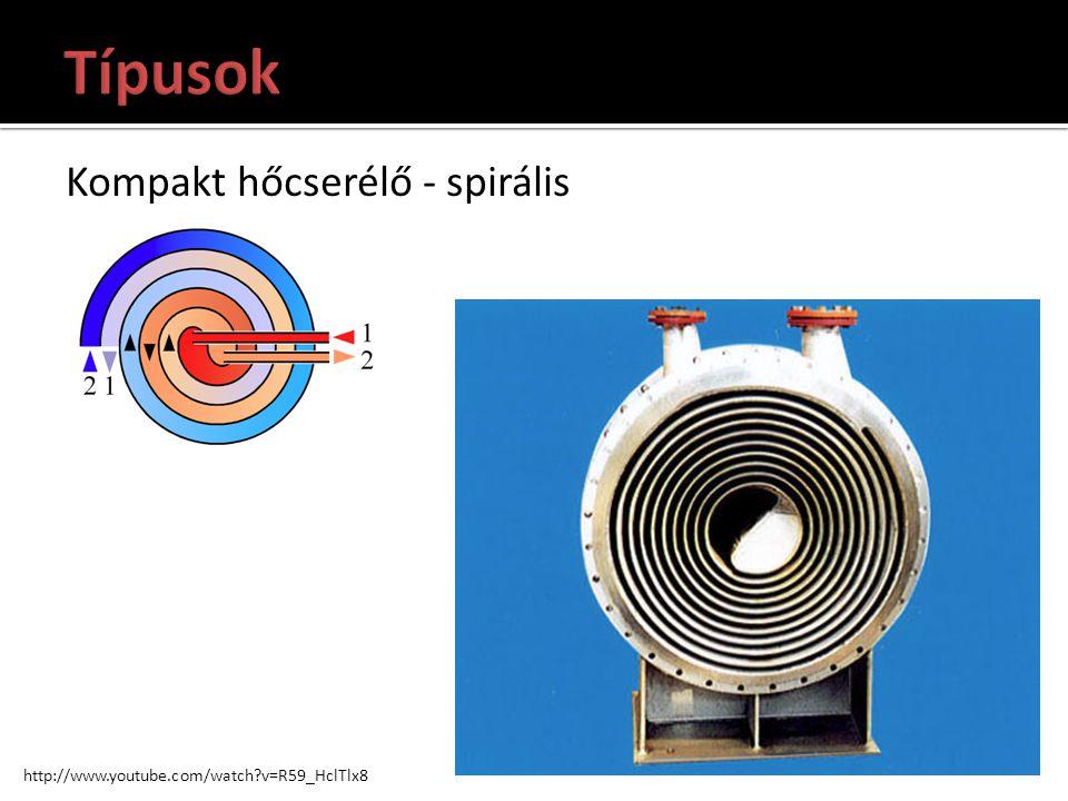 Kompakt hőcserélő - spirális http://www.youtube.com/watch?v=R59_HclTlx8