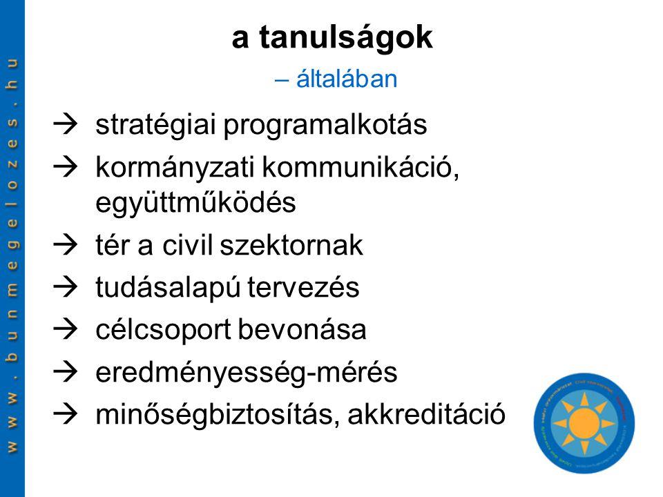  stratégiai programalkotás  kormányzati kommunikáció, együttműködés  tér a civil szektornak  tudásalapú tervezés  célcsoport bevonása  eredménye