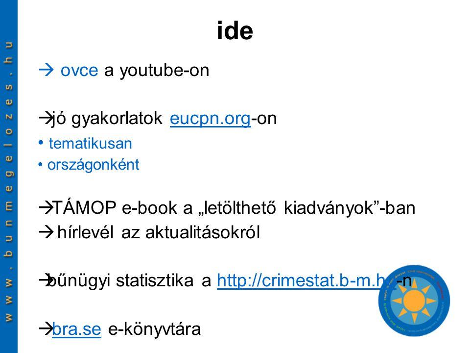 """ide  ovce a youtube-on  jó gyakorlatok eucpn.org-oneucpn.org tematikusan országonként  TÁMOP e-book a """"letölthető kiadványok""""-ban  hírlevél az akt"""