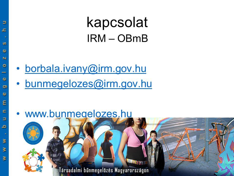 IRM – OBmB borbala.ivany@irm.gov.huborbala.ivany@irm.gov.hu bunmegelozes@irm.gov.hu www.bunmegelozes.hu kapcsolat