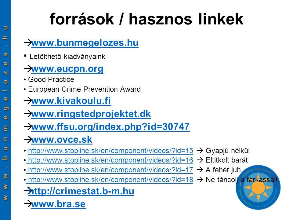 források / hasznos linkek  www.bunmegelozes.huwww.bunmegelozes.hu Letölthető kiadványaink  www.eucpn.orgwww.eucpn.org Good Practice European Crime P